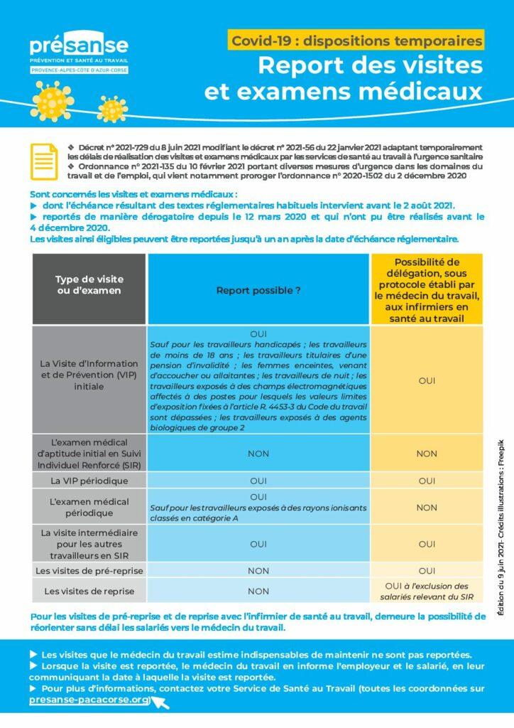 Covid-19 fiche : dispositions temporaires - Report des visites et examens médicaux